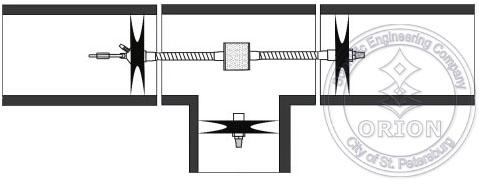 Пример применения поддува при сварке тройников